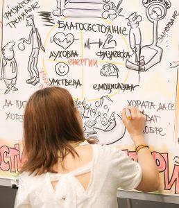 Росица Христева - Бизнес консултант, Треньор и Коуч, Speak To Inspire